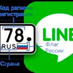 Как узнать номер телефона в Line